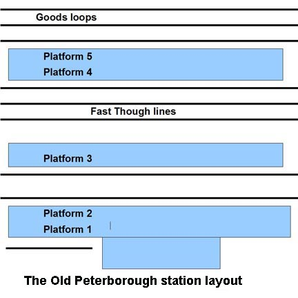 Peterborough Station Map as at 2014